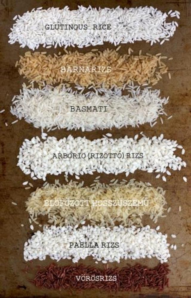 rizs tippek rizsfőzés tapadásmentes rizs