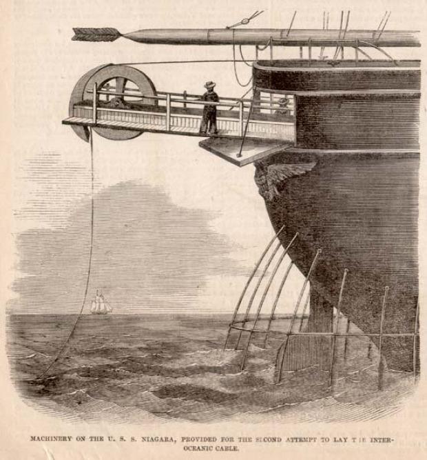 A világ érdekes háborúinternet információ kábel tengeralatti vízalatti