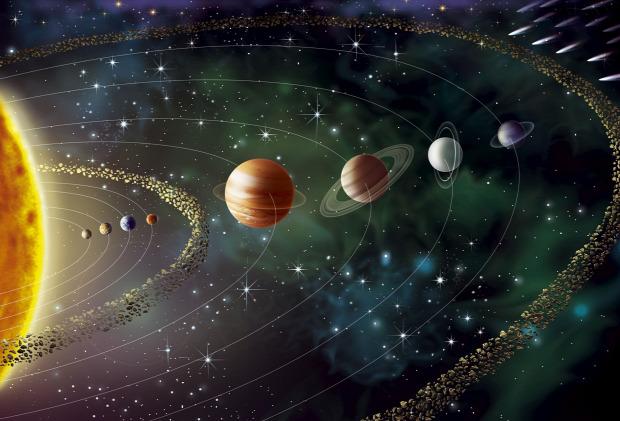 Naprendszer bolygók pálya változás