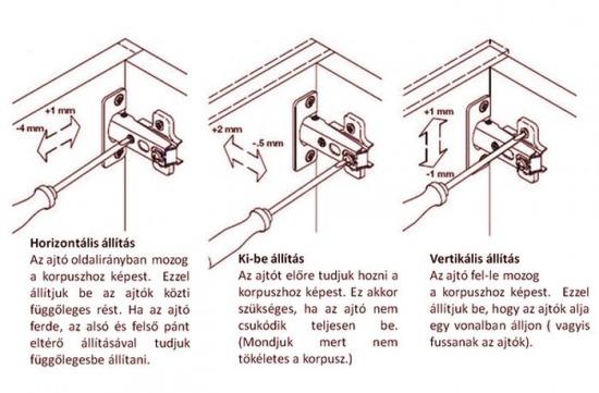 a_hét_műtárgya butor_építés kivetőpánt szekrényajtó