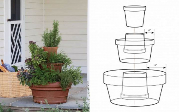 35+ Creative DIY Herb Garden Ideas --> DIY Stackable Herb Tower