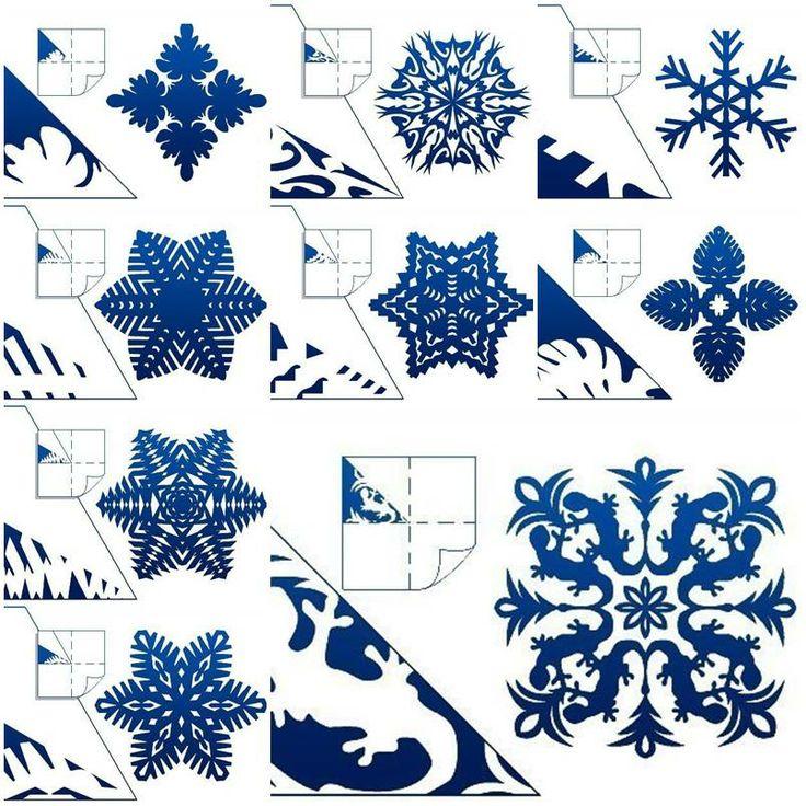 Kepler's snowflake