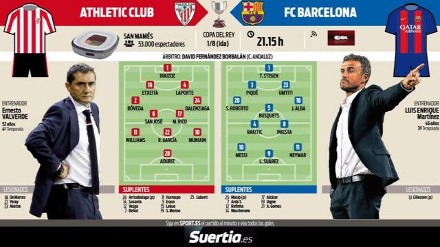 Copa del rey 16 Athletic Bilbao BUEK