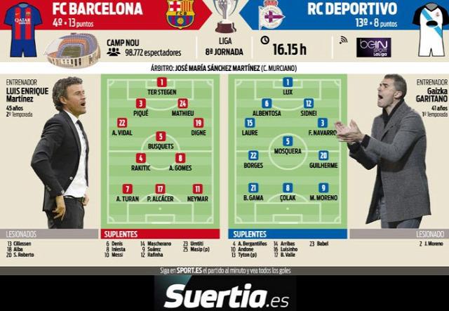 FC Barcelona Deportivo La Coruna 8.fordulo Aleix Vidal FIFA vírus