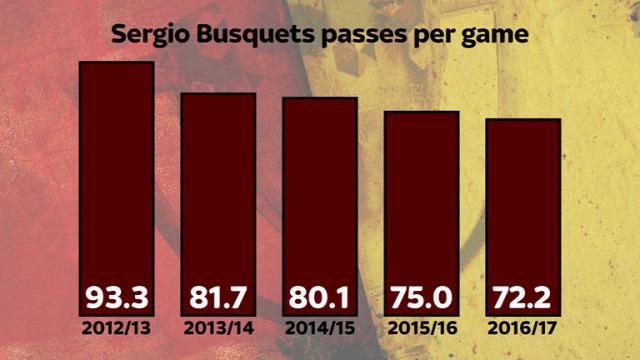Barca Umtiti La Liga értékelő statbuzi Lucho balláb
