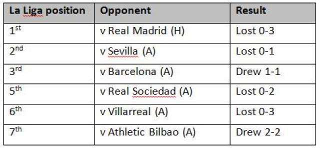 Barca Atlético Copa del Rey Simeone beharang