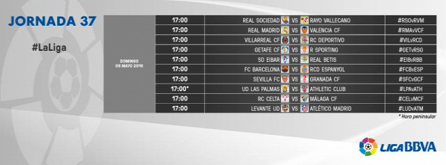 la liga beharangozó Barca Real Madrid Atlético Madrid Sevilla valencia athletic bilbao villarreal kiesés