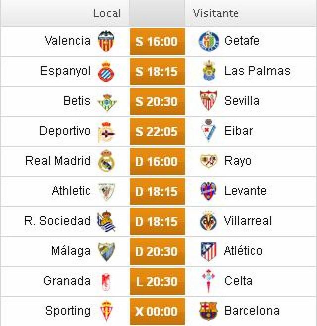 16.forduló La Liga