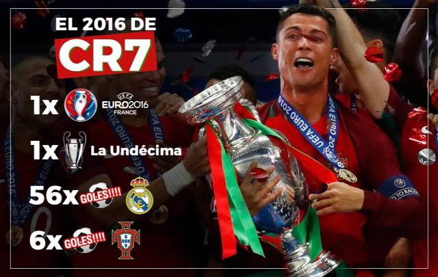 Cristiano Ronaldo Európa-bajnok 2016 bámulatos Aranylabda