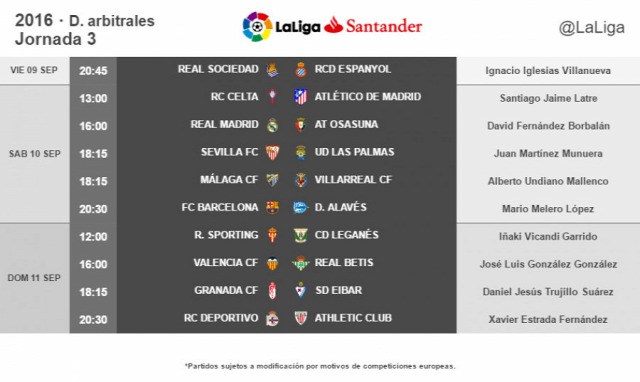 La Liga beharangozó Barcelona Real Madrid Atlético Madrid Sevilla Valencia Villarreal Athletic Bilbao Las Palmas