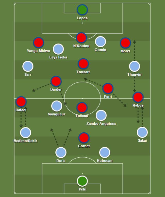 OM OL Marseille Lyon Ligue 1