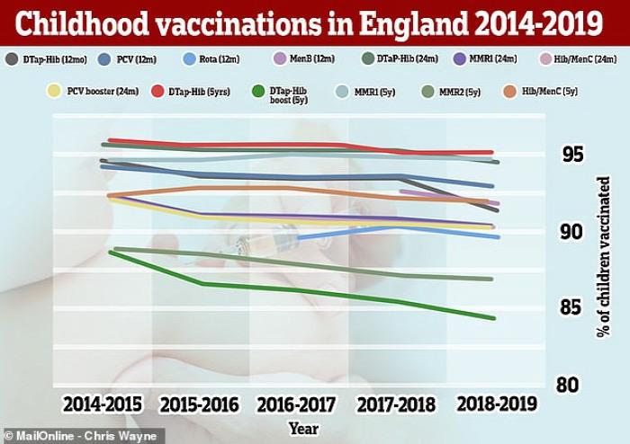 védőoltás vakcina mmr