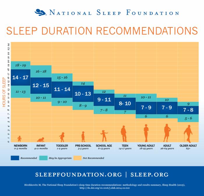 alvás alvási idő újszülött szoptatás túl sokat alszik