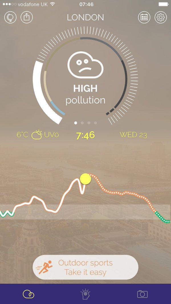 galamb galamb légi járőrszolgálat levegőszennyezettség levegőminőség