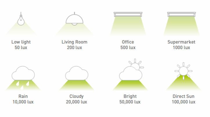 beltéri napelem flexibilis napelem napelemfilm Virginia Tech energiatakarékosság városi életmód napelem napenergia