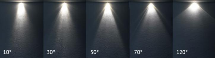 LED energiatakarékosság otthon lumen