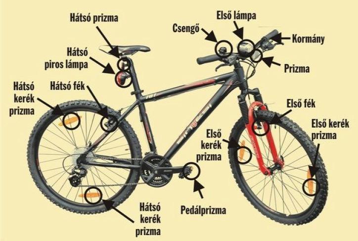 kerékpár Wheel Flash fényvisszavető matrica