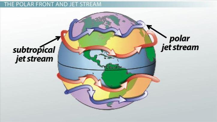 léghajó futóáramlás fenntarthatóság szállítás környezetvédelem