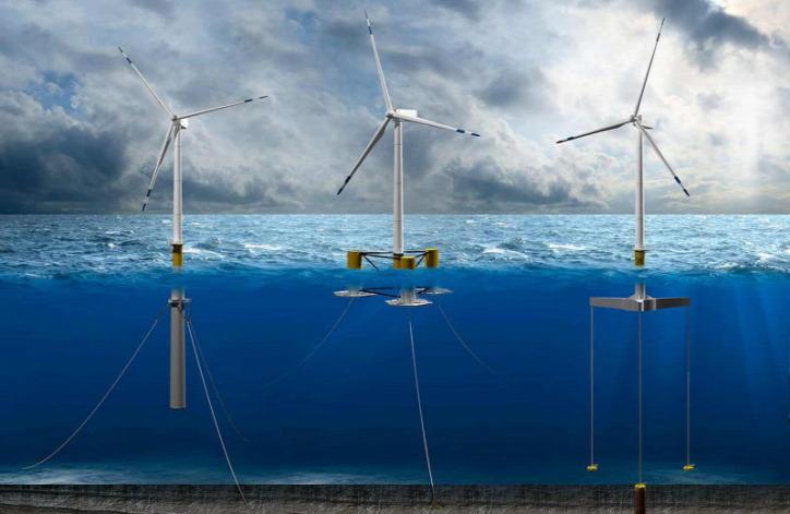 szélenergia megújuló energia szélerőmű szélturbina környezetvédelem