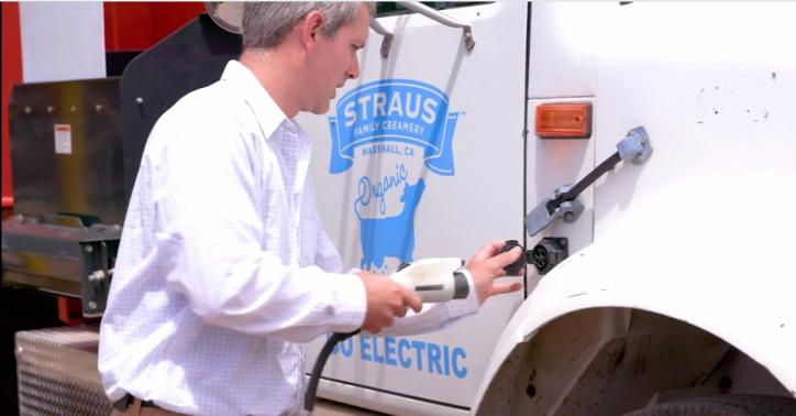 fenntarthatóság körkörös gazdaság biogáz zöld energia elektromos jármű környezetvédelem metán