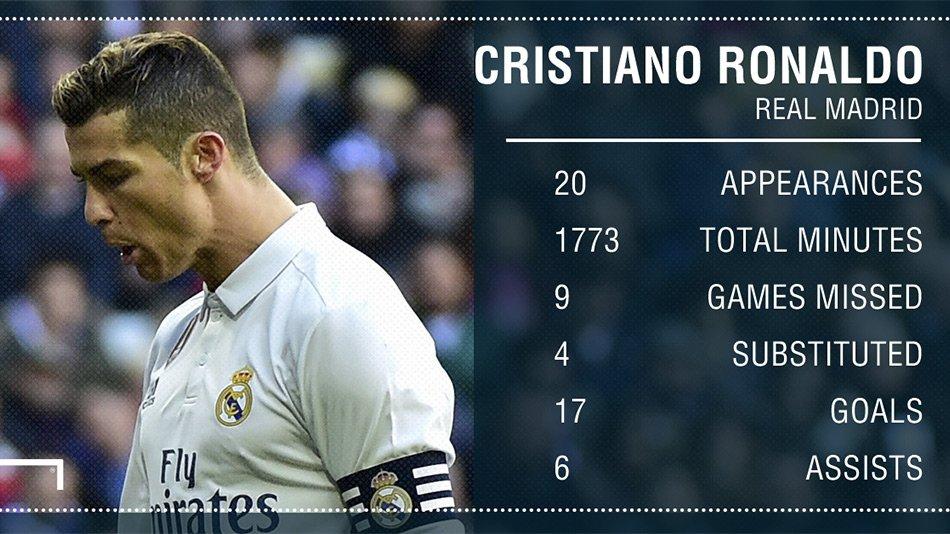 Real Madrid Cristiano Ronaldo Sampaoli Sevilla Spanyol Bajnokság La Liga Zinedine Zidane Infleunzára milyen pálinka jó?