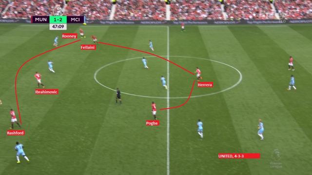 besztlíg taktika mourinho guardiola mc_deere city united premier league