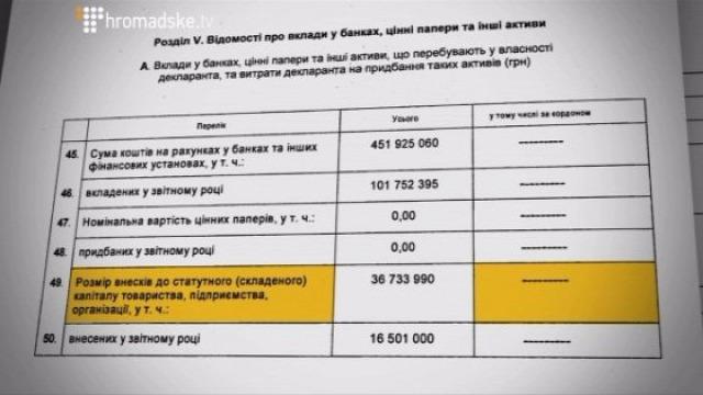 Ukrajna offshor botrány Petro Porosenko Roshen korrupció