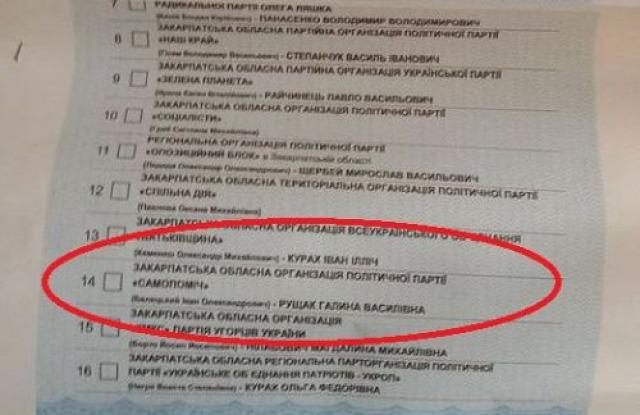 Ukrajnai szavazólap