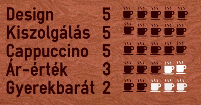 Budapest kávé wifi kávéház VI. kerület sütemény nosztalgikus