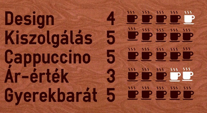 wifi kávé reggeli amerikai stílus XIII. kerület kávézó állatbarát belföld