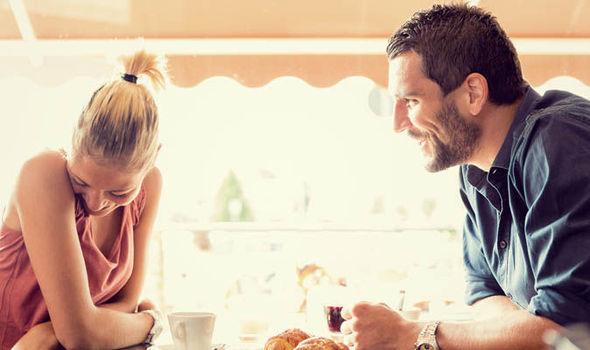 Mi a randevú 1., 3. és 3. alapja?