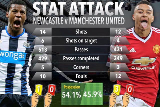 Premier League Mark29 Manchester United
