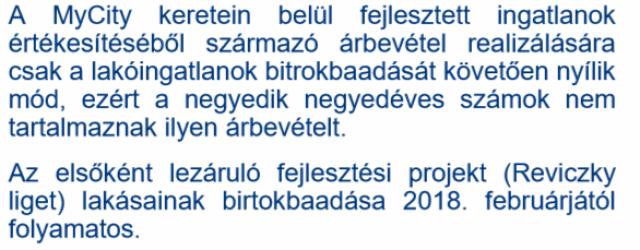 újlakáspiac lakásárak lakásáfa építőipar ingatlan marketing 2018 Budapest Magyarország Ingatlanműhely