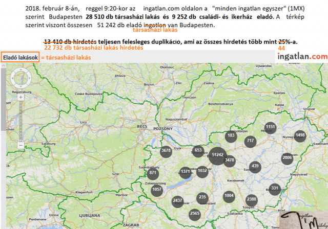 lakáshirdetés lakáshirdetési oldal ingatlanmarketing lakáspiac ingatlanpiac ingatlan.com 2018 Budapest Magyarország Ingatlanműhely