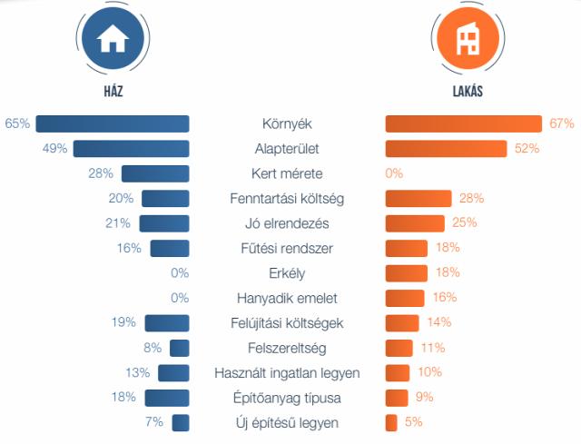 lakásárak ingatlanárak lakáspiac ingatlanpiac digitális ingatlanpiac digitalizáció adattudomány 2018 Budapest Magyarország Ingatlanműhely