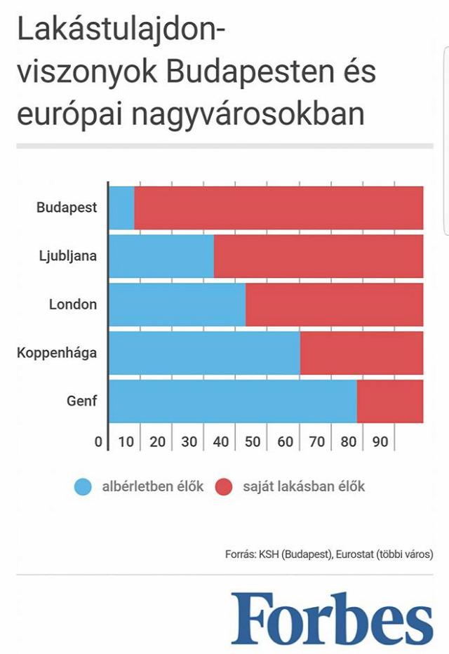 lakáspiac lakásárak ingatlanárak lakáshitelezés albérletpiac airbnb CSOK NOK 2018 Magyarország Ingatlanműhely