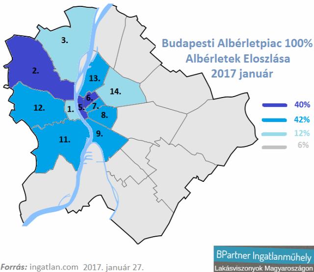 albérletpiac albérletárak lakásárak lakáspiac airbnb Budapest Magyarország