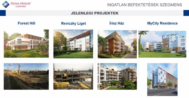 ingatlanközvetítés ingatlanközvetítő Duna House lakáspiac ingatlanpiac Budapest Magyarország Ingatlanműhely