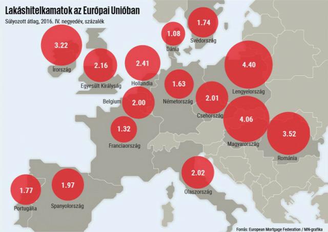 lakáshitel lakáshitelezés Bankszövetség MNB Magyarország Ingatlanműhely