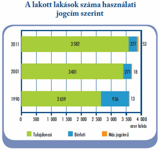 lakáspiac ingatlan.com otthonterkep.hu lakáspiaci_hírek lakáspiaci_statisztikák