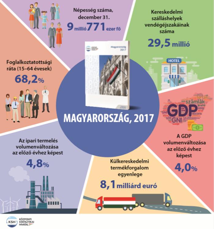 újlakáspiac lakáspiac családi ház kertes ház társasház lakásépítés ingatlanpiac ingatlanjog családpolitika 2018 Magyarország Ingatlanműhely