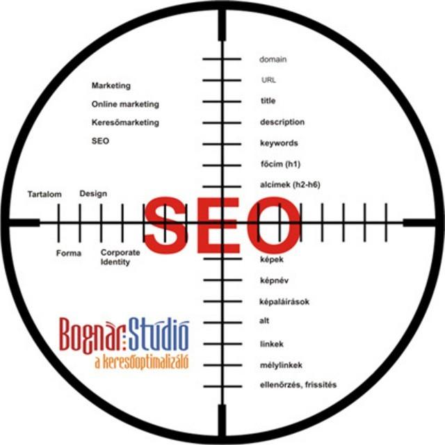 keresőoptimalizálás SEO Google Bing online marketing