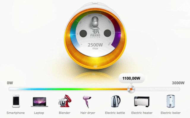 smarthome okosotthon otthonautomatika