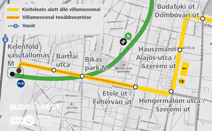 villamos Budapest Kelenföld 1-es villamos beszerzés BKK
