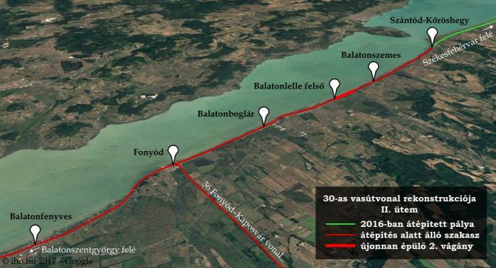 vasút NIF beszerzés felújítás Balaton NFM EU