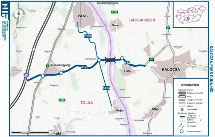 vasút közút híd útépítés NFM beszerzés Paks Kalocsa Baja