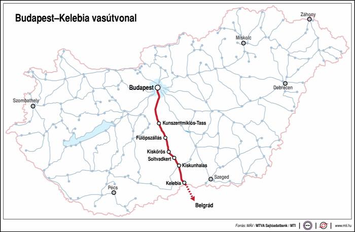vasút Budapest-Belgrád vasút Kína beszerzés felújítás MÁV EU pénzügy
