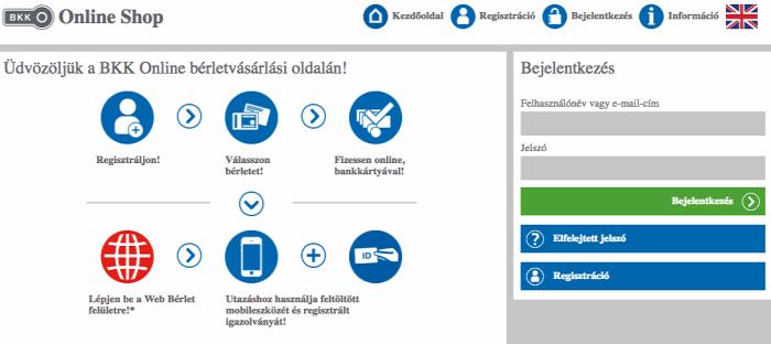 BKK Internet Budapest tarifa magazin bérlet villamos gyorsvasút közút vasút
