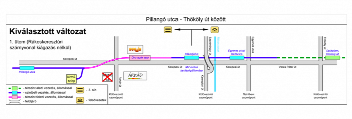 metró gyorsvasút HÉV Budapest beszerzés 2-es metró Gödöllő