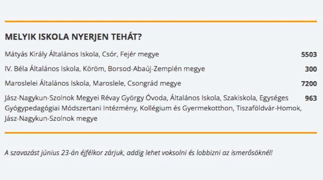 iskolai mosdók Index szavazás Unilever Magyarország mosdófelújítási program mosdófelújítás Domestos